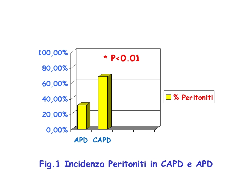 Peritoneal Cavity Definition Peritoneal Dialysis Definition